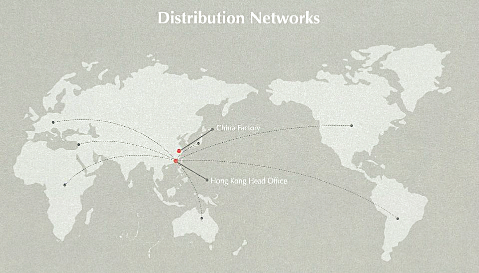 distribution networks_meitu_1